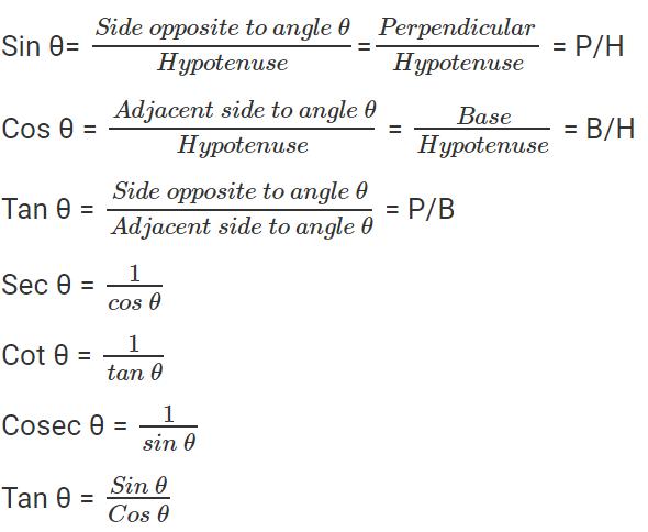 Creating Trigonometry Formula