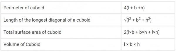 Cuboid Formulas